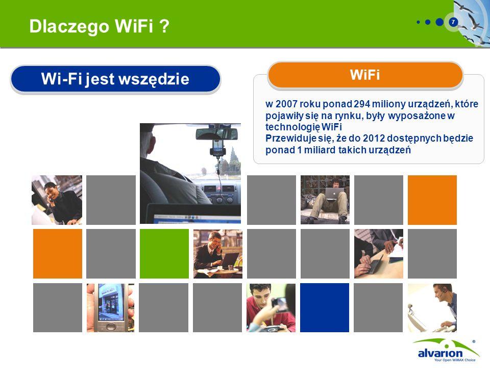 7 Wi-Fi jest wszędzie Dlaczego WiFi ? w 2007 roku ponad 294 miliony urządzeń, które pojawiły się na rynku, były wyposażone w technologię WiFi Przewidu