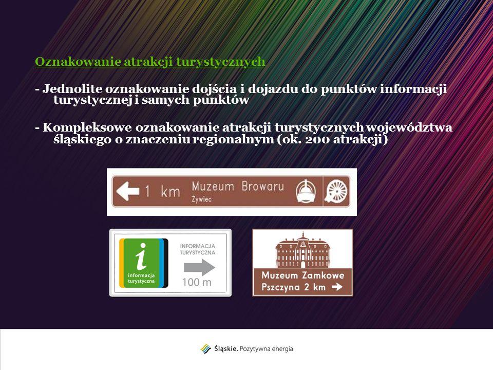 Oznakowanie atrakcji turystycznych - Jednolite oznakowanie dojścia i dojazdu do punktów informacji turystycznej i samych punktów - Kompleksowe oznakow