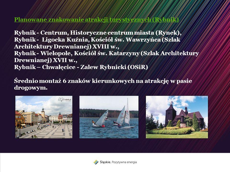 Planowane znakowanie atrakcji turystycznych (Rybnik) Rybnik - Centrum, Historyczne centrum miasta (Rynek), Rybnik - Ligocka Kuźnia, Kościół św. Wawrzy