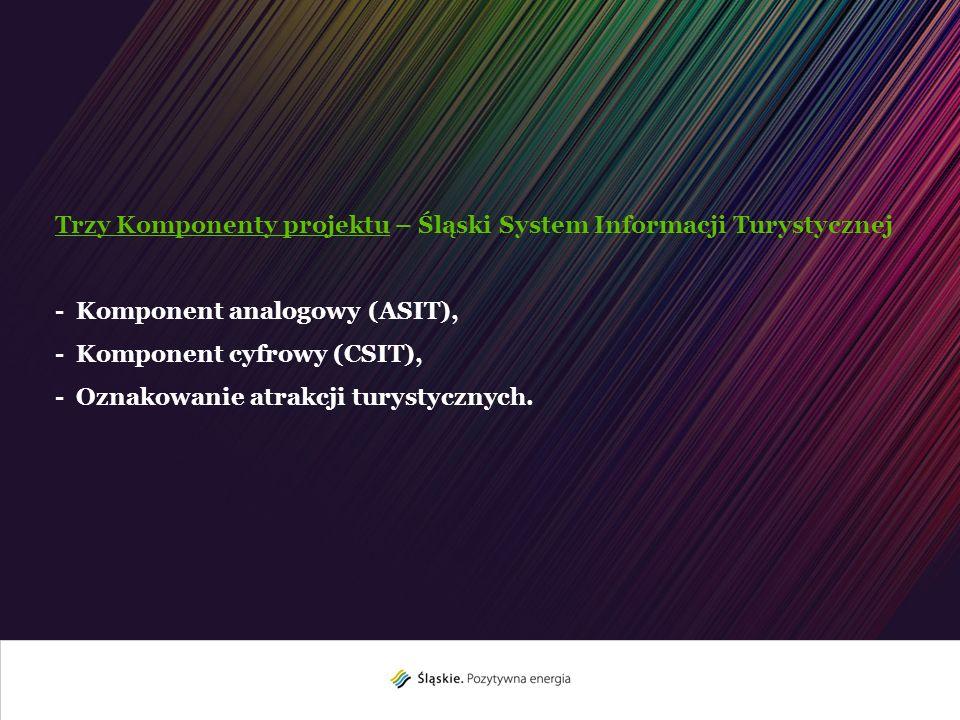 Trzy Komponenty projektu – Śląski System Informacji Turystycznej - Komponent analogowy (ASIT), - Komponent cyfrowy (CSIT), - Oznakowanie atrakcji tury