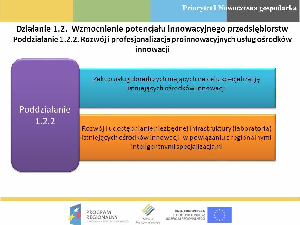 Zakup usług doradczych mających na celu specjalizację istniejących ośrodków innowacji Rozwój i udostępnianie niezbędnej infrastruktury (laboratoria) i