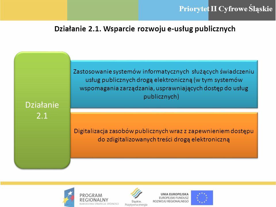 Działanie 2.1. Wsparcie rozwoju e-usług publicznych Zastosowanie systemów informatycznych służących świadczeniu usług publicznych drogą elektroniczną