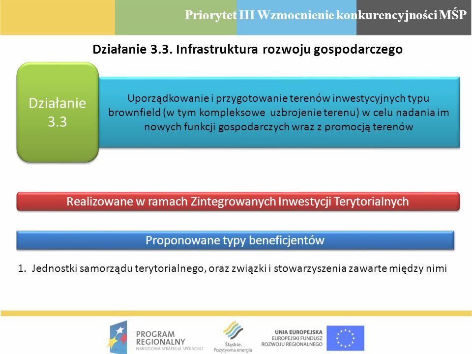 Działanie 3.3. Infrastruktura rozwoju gospodarczego Uporządkowanie i przygotowanie terenów inwestycyjnych typu brownfield (w tym kompleksowe uzbrojeni