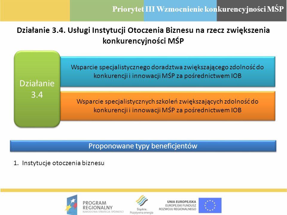 Działanie 3.4. Usługi Instytucji Otoczenia Biznesu na rzecz zwiększenia konkurencyjności MŚP Wsparcie specjalistycznego doradztwa zwiększającego zdoln
