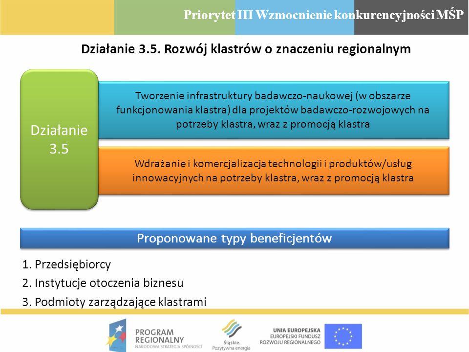 Działanie 3.5. Rozwój klastrów o znaczeniu regionalnym Tworzenie infrastruktury badawczo-naukowej (w obszarze funkcjonowania klastra) dla projektów ba