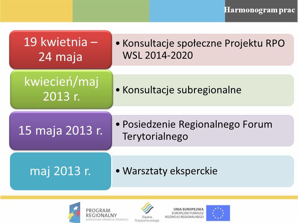 Harmonogram prac Konsultacje społeczne Projektu RPO WSL 2014-2020 19 kwietnia – 24 maja Konsultacje subregionalne kwiecień/maj 2013 r. Posiedzenie Reg