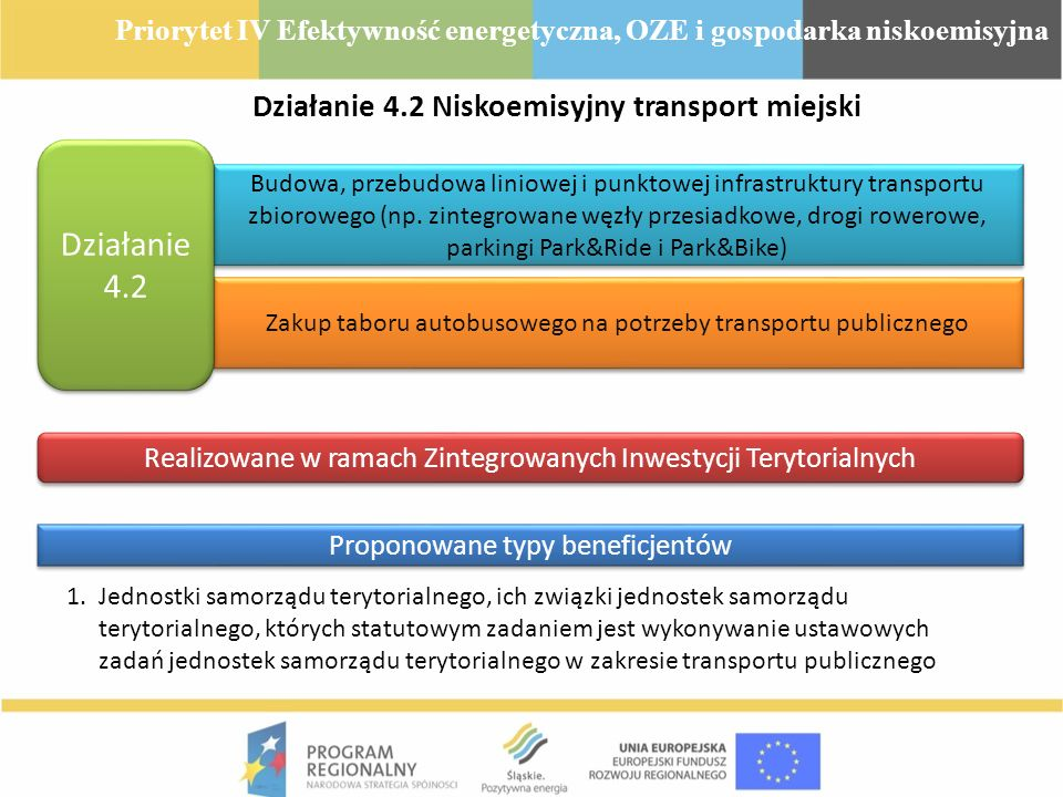 Działanie 4.2 Niskoemisyjny transport miejski Budowa, przebudowa liniowej i punktowej infrastruktury transportu zbiorowego (np. zintegrowane węzły prz
