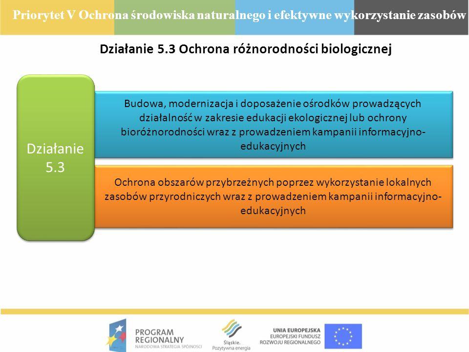 Działanie 5.3 Ochrona różnorodności biologicznej Budowa, modernizacja i doposażenie ośrodków prowadzących działalność w zakresie edukacji ekologicznej