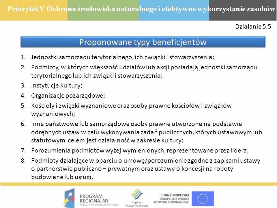 1.Jednostki samorządu terytorialnego, ich związki i stowarzyszenia; 2.Podmioty, w których większość udziałów lub akcji posiadają jednostki samorządu t