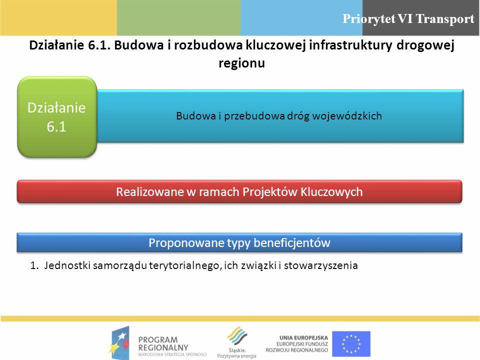 Działanie 6.1. Budowa i rozbudowa kluczowej infrastruktury drogowej regionu Budowa i przebudowa dróg wojewódzkich Działanie 6.1 Priorytet VI Transport
