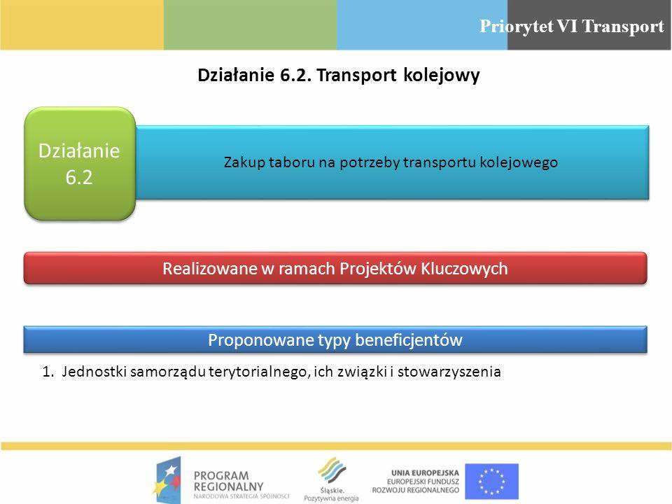 Działanie 6.2. Transport kolejowy Zakup taboru na potrzeby transportu kolejowego Działanie 6.2 Priorytet VI Transport Proponowane typy beneficjentów 1
