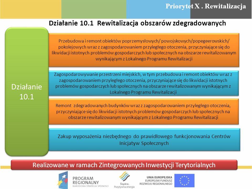 Działanie 10.1 Rewitalizacja obszarów zdegradowanych Przebudowa i remont obiektów poprzemysłowych/ powojskowych/popegeerowskich/ pokolejowych wraz z z