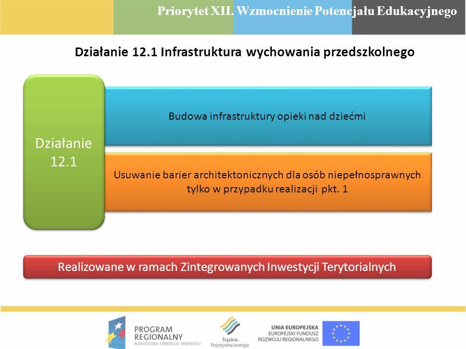 Działanie 12.1 Infrastruktura wychowania przedszkolnego Budowa infrastruktury opieki nad dziećmi Usuwanie barier architektonicznych dla osób niepełnos