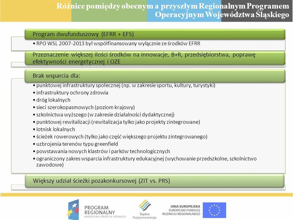 Cel główny Projektu RPO WSL 2014-2020 Wzrost konkurencyjności i innowacyjności gospodarki regionu w oparciu o wykorzystanie endogenicznego potencjału specjalizacji regionalnych, w tym inteligentnych specjalizacji Wzmocnienie Społeczeństwa Informacyjnego w regionie Zwiększenie konkurencyjności i innowacyjności mikro, małych i średnich przedsiębiorstw w regionie Poprawa efektywności energetycznej, zwiększenie zastosowania odnawialnych źródeł energii oraz poprawa jakości powietrza w regionie Ochrona i poprawa stanu środowiska naturalnego, zwiększenie konkurencyjności gospodarki dzięki bardziej efektywnemu wykorzystaniu zasobów, jak również ochrona różnorodności biologicznej i dziedzictwa kulturowego Poprawa funkcjonowania systemu transportowego w regionie Wzrost poziomu zatrudnienia poprzez efektywne wykorzystanie kapitału ludzkiego w tworzeniu wysokiej jakości miejsc pracy Wzrost adaptacyjności kapitału ludzkiego województwa śląskiego ze szczególnym uwzględnieniem kierunków rozwoju innowacyjnego i technologicznego regionu Wzrost spójności społecznej i zmniejszenie dysproporcji w poziomie życia mieszkańców Wzrost potencjału edukacyjnego województwa śląskiego w kontekście zróżnicowania demograficznego i potrzeb rynku pracy Rozwój przedsiębiorczości w tym przedsiębiorczości społecznej i samozatrudnienia Skuteczna i efektywna realizacja RPO WSL 2014-2020 Wzrost konkurencyjności i poprawa spójności społecznej, gospodarczej i przestrzennej poprzez inteligentne wykorzystanie endogenicznych potencjałów regionu