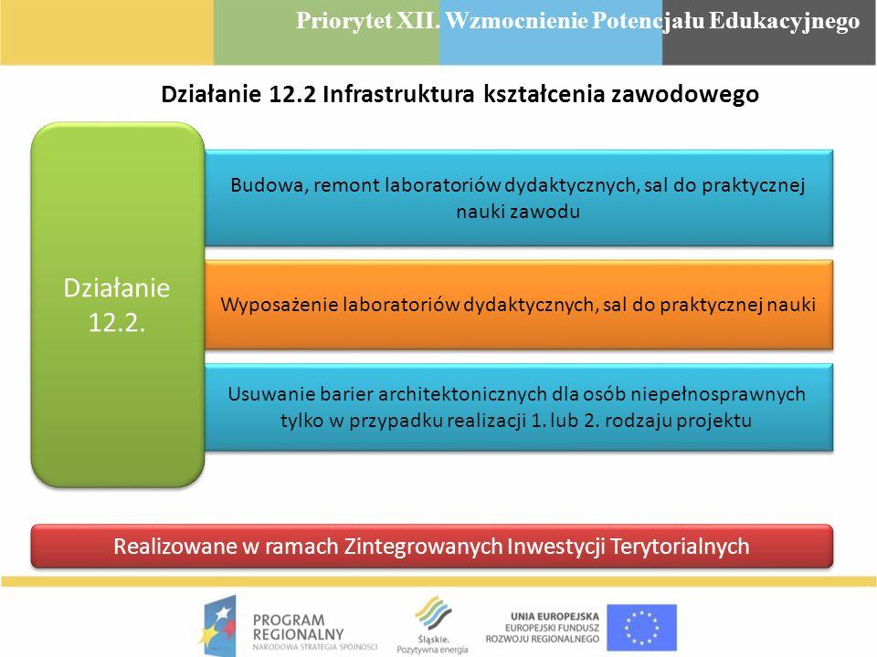 Działanie 12.2 Infrastruktura kształcenia zawodowego Budowa, remont laboratoriów dydaktycznych, sal do praktycznej nauki zawodu Wyposażenie laboratori