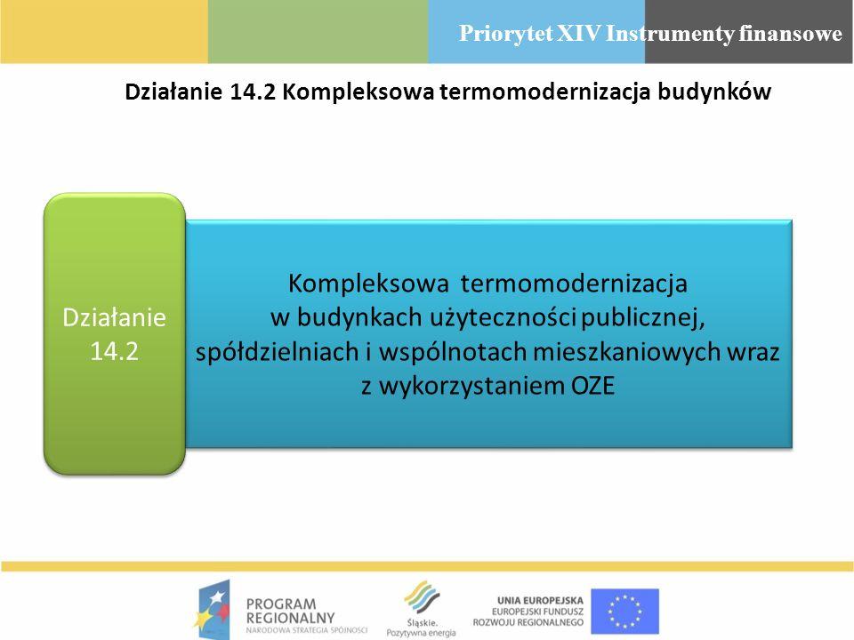 Działanie 14.2 Kompleksowa termomodernizacja budynków Kompleksowa termomodernizacja w budynkach użyteczności publicznej, spółdzielniach i wspólnotach