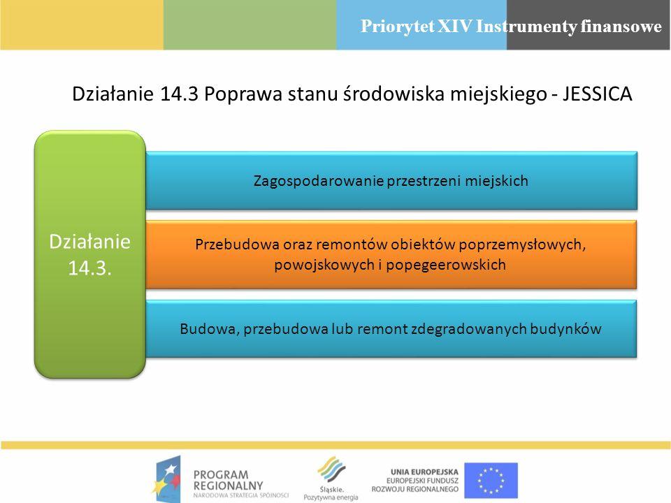 Działanie 14.3 Poprawa stanu środowiska miejskiego - JESSICA Zagospodarowanie przestrzeni miejskich Przebudowa oraz remontów obiektów poprzemysłowych,