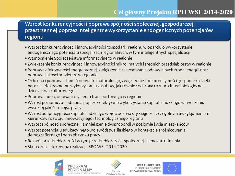 Wstępny podział alokacji RPO WSL 2014-2020 - w zakresie EFRR Lp.Priorytet% I Nowoczesna gospodarka14,5% II Cyfrowe Śląskie4% III Wzmocnienie konkurencyjności MŚP11% IV Efektywność energetyczna, OZE i gospodarka niskoemisyjna9% V Ochrona środowiska naturalnego i efektywne wykorzystywanie zasobów9% VI Transport27% X Rewitalizacja6% XII Infrastruktura edukacyjna3% XIV Instrumenty Finansowe13% XVI Pomoc techniczna EFRR3,5% Suma100% * Alokacja RPO WSL 2014-2020 nie uwzględnia dodatkowych środków, które zostaną skierowane na Zintegrowane Inwestycje Terytorialne na obszarze funkcjonalnym Aglomeracji Górnośląskiej, tzw.