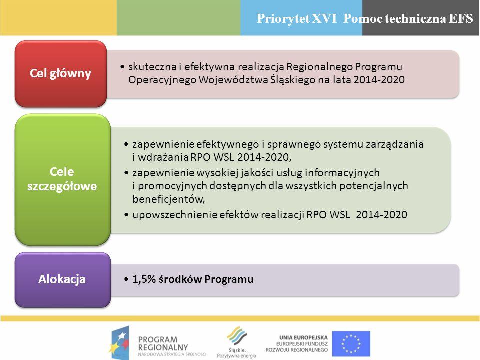 skuteczna i efektywna realizacja Regionalnego Programu Operacyjnego Województwa Śląskiego na lata 2014-2020 Cel główny zapewnienie efektywnego i spraw