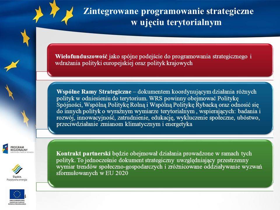 5 Programowanie strategiczne – kontrakt partnerski Kontrakt partnerski powinien zawierać : Cele i priorytety tematyczne w oparciu o rzetelną analizę: presji poszczególnych wyzwań, przewag konkurencyjnych, lokalnej wiedzy, doświadczenia, umiejętności oraz przy zaangażowaniu kluczowych aktorów prowadzonej polityki rozwoju Zobowiązania umawiających się stron (Komisja, państwo członkowskie i/lub regiony) do osiągnięcia wyznaczonych celów Główne działania na rzecz realizacji celów i priorytetów, w postaci krajowych i/lub regionalnych programów operacyjnych Zasadnicze elementy systemu realizacji (monitorowanie, ewaluacja, wskaźniki, sprawozdawczość, warunkowość, system instytucjonalny) Mechanizmy koordynacji z instrumentami pozostałych polityk o wyraźnym wymiarze terytorialnym, wspierających strategię EU 2020