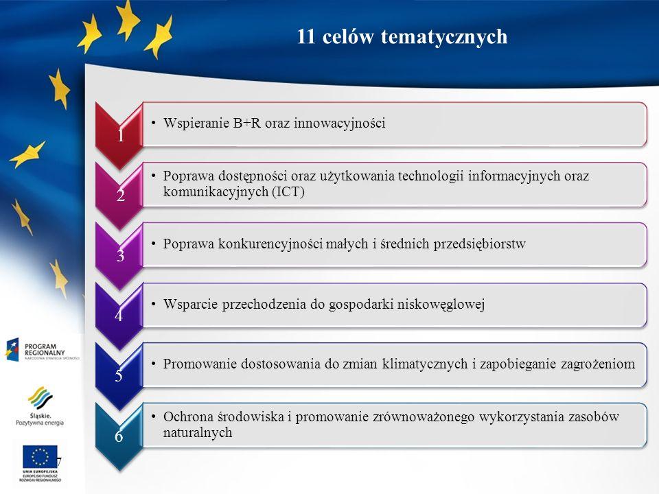 8 11 celów tematycznych - cd 7 Promowanie zrównoważonego transportu oraz eliminowanie wąskich gardeł w ramach podstawowej sieci infrastrukturalnej 8 Promowanie zatrudnienia oraz wspieranie mobilności rynku pracy 9 Promowanie włączenia społecznego oraz przeciwdziałanie ubóstwu 10 Inwestowanie w edukację, kompetencje oraz uczenie się przez całe życie 11 Podnoszenie zdolności instytucjonalnej oraz administracyjnej