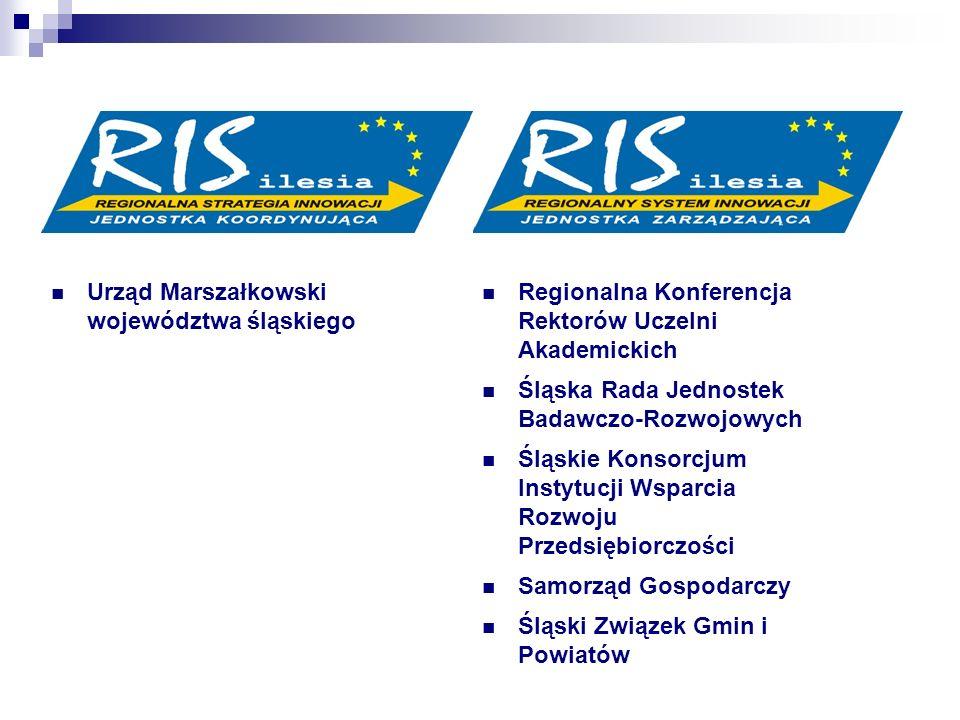 Regionalna Konferencja Rektorów Uczelni Akademickich Śląska Rada Jednostek Badawczo-Rozwojowych Śląskie Konsorcjum Instytucji Wsparcia Rozwoju Przedsi
