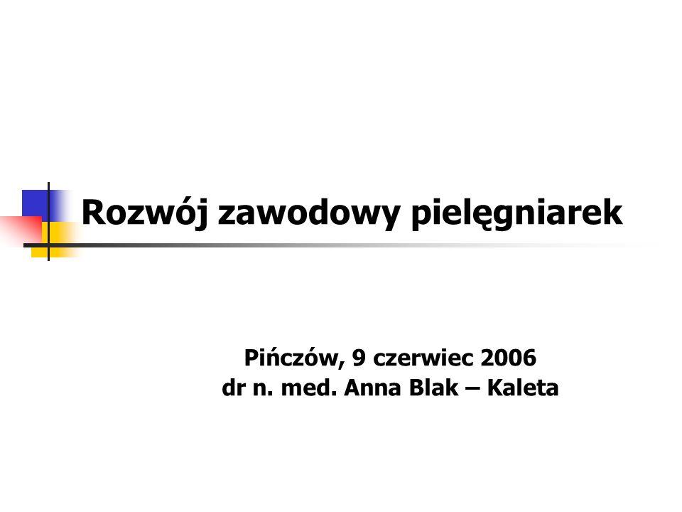 Rozwój zawodowy pielęgniarek Pińczów, 9 czerwiec 2006 dr n. med. Anna Blak – Kaleta