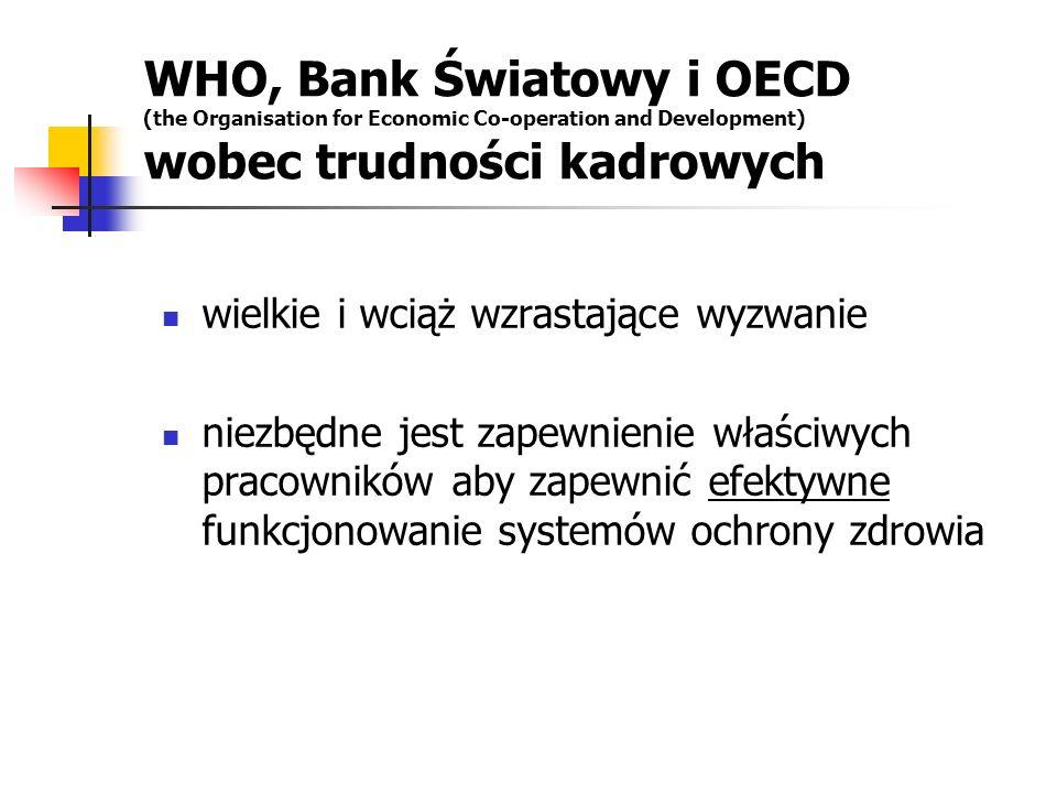 WHO, Bank Światowy i OECD (the Organisation for Economic Co-operation and Development) wobec trudności kadrowych wielkie i wciąż wzrastające wyzwanie