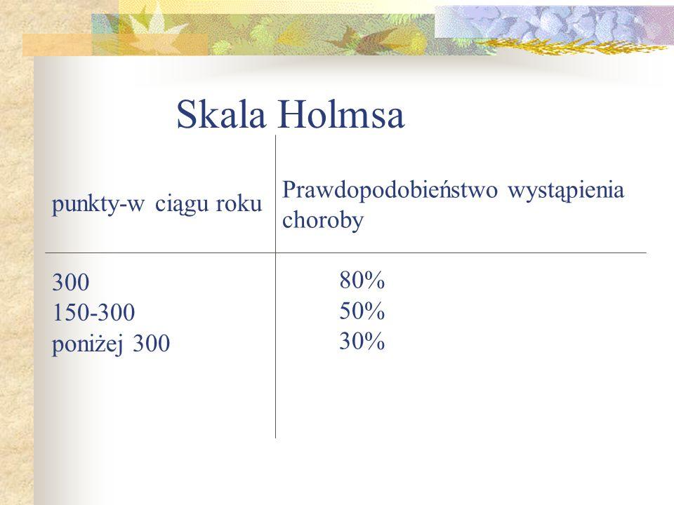Skala Holmsa punkty-w ciągu roku 300 150-300 poniżej 300 Prawdopodobieństwo wystąpienia choroby 80% 50% 30%
