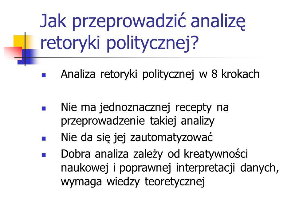 Jak przeprowadzić analizę retoryki politycznej? Analiza retoryki politycznej w 8 krokach Nie ma jednoznacznej recepty na przeprowadzenie takiej analiz