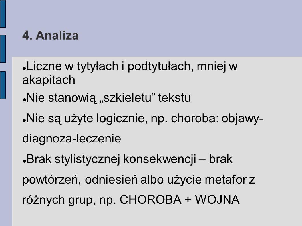 4. Analiza Liczne w tytyłach i podtytułach, mniej w akapitach Nie stanowią szkieletu tekstu Nie są użyte logicznie, np. choroba: objawy- diagnoza-lecz