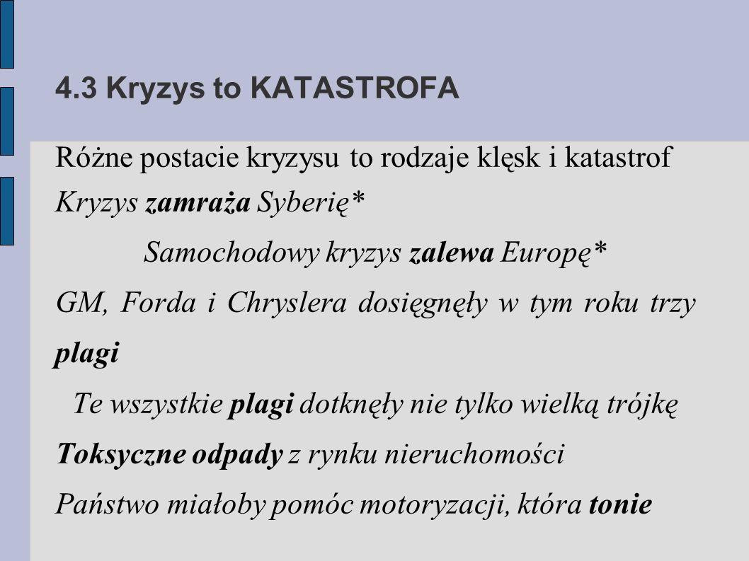 4.3 Kryzys to KATASTROFA Różne postacie kryzysu to rodzaje klęsk i katastrof Kryzys zamraża Syberię* Samochodowy kryzys zalewa Europę* GM, Forda i Chr