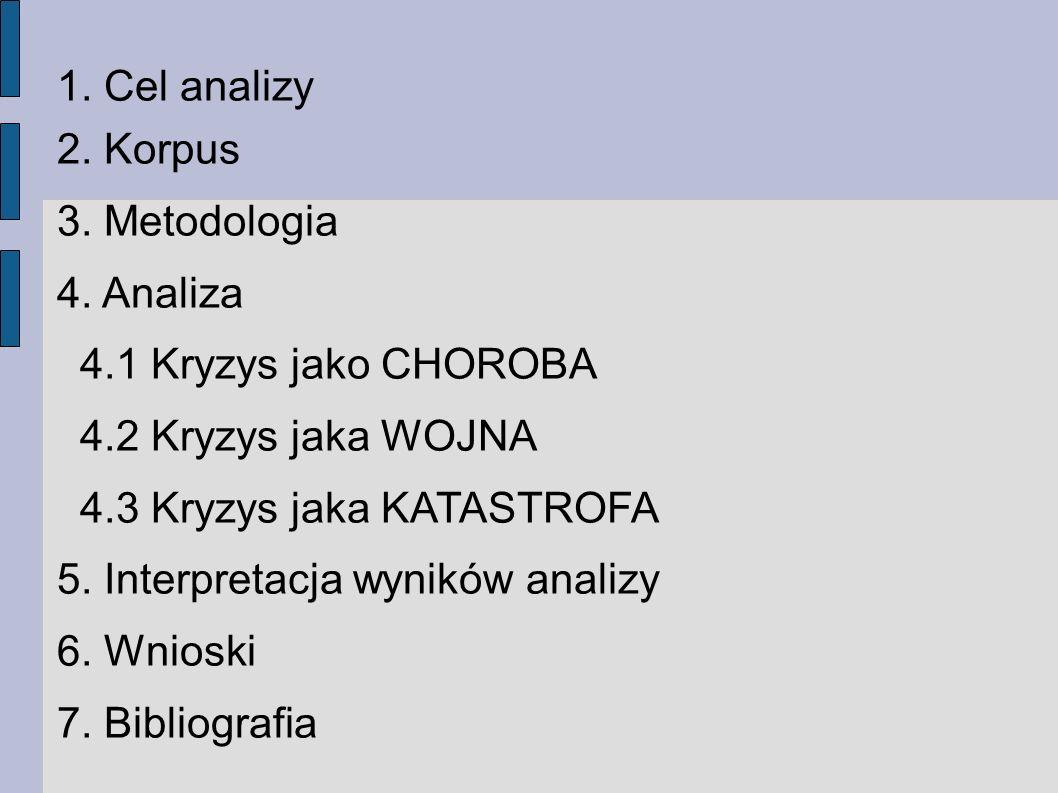 1. Cel analizy 2. Korpus 3. Metodologia 4. Analiza 4.1 Kryzys jako CHOROBA 4.2 Kryzys jaka WOJNA 4.3 Kryzys jaka KATASTROFA 5. Interpretacja wyników a