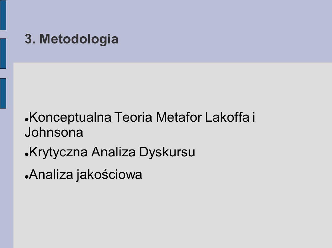 3. Metodologia Konceptualna Teoria Metafor Lakoffa i Johnsona Krytyczna Analiza Dyskursu Analiza jakościowa