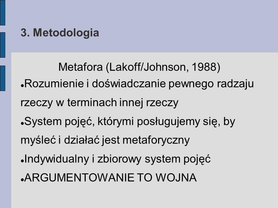 3. Metodologia Metafora (Lakoff/Johnson, 1988) Rozumienie i doświadczanie pewnego radzaju rzeczy w terminach innej rzeczy System pojęć, którymi posług