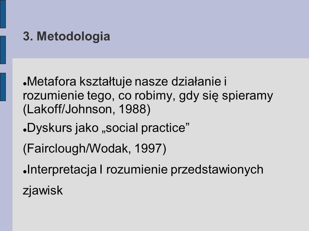 3. Metodologia Metafora kształtuje nasze działanie i rozumienie tego, co robimy, gdy się spieramy (Lakoff/Johnson, 1988) Dyskurs jako social practice