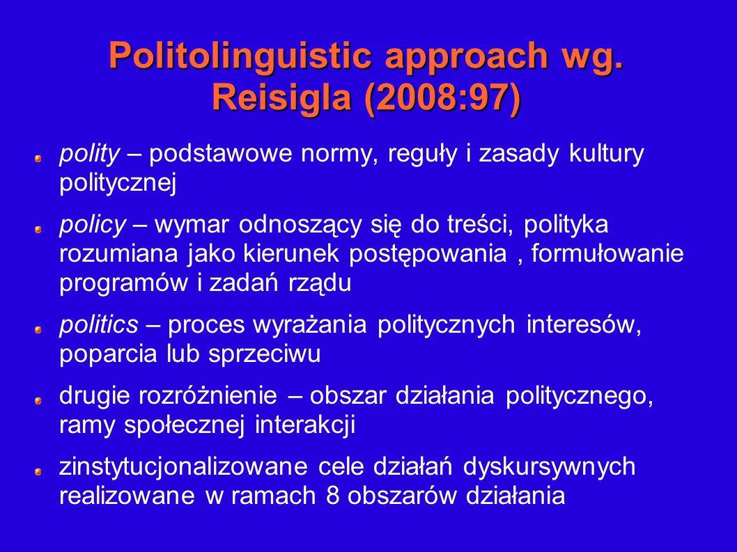 Politolinguistic approach wg. Reisigla (2008:97) polity – podstawowe normy, reguły i zasady kultury politycznej policy – wymar odnoszący się do treści