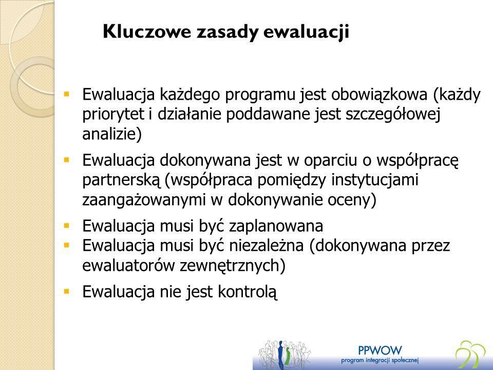 Kluczowe zasady ewaluacji Ewaluacja każdego programu jest obowiązkowa (każdy priorytet i działanie poddawane jest szczegółowej analizie) Ewaluacja dok