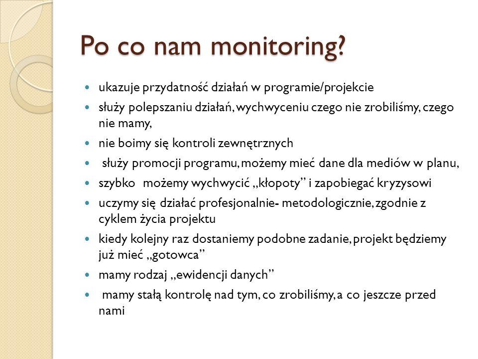Po co nam monitoring? ukazuje przydatność działań w programie/projekcie służy polepszaniu działań, wychwyceniu czego nie zrobiliśmy, czego nie mamy, n