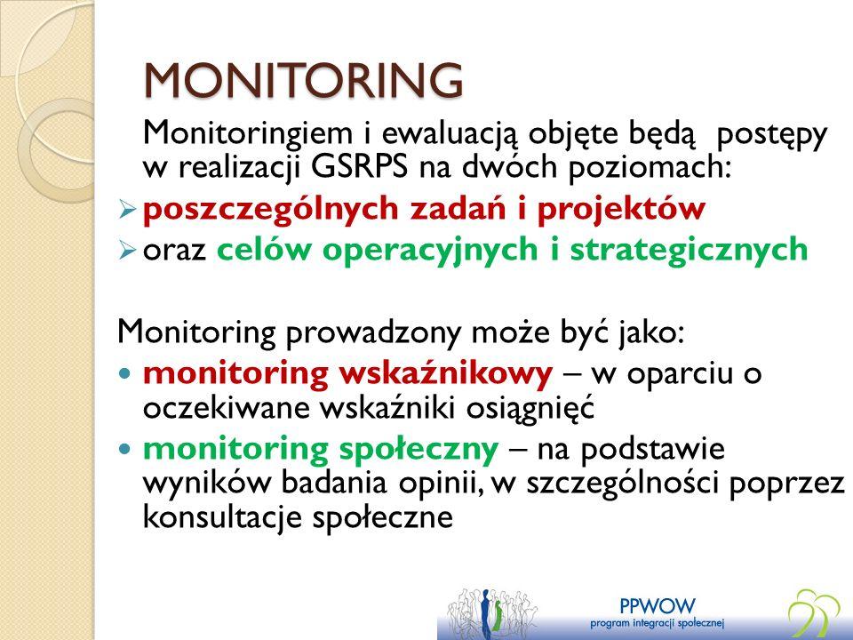 MONITORING Monitoringiem i ewaluacją objęte będą postępy w realizacji GSRPS na dwóch poziomach: poszczególnych zadań i projektów oraz celów operacyjny