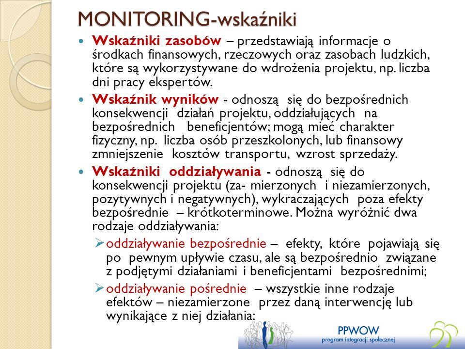 MONITORING-wskaźniki Wskaźniki zasobów – przedstawiają informacje o środkach finansowych, rzeczowych oraz zasobach ludzkich, które są wykorzystywane d