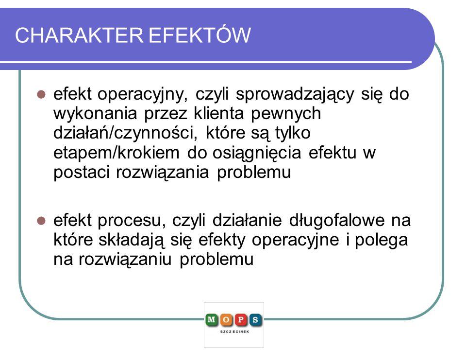 CHARAKTER EFEKTÓW efekt operacyjny, czyli sprowadzający się do wykonania przez klienta pewnych działań/czynności, które są tylko etapem/krokiem do osi
