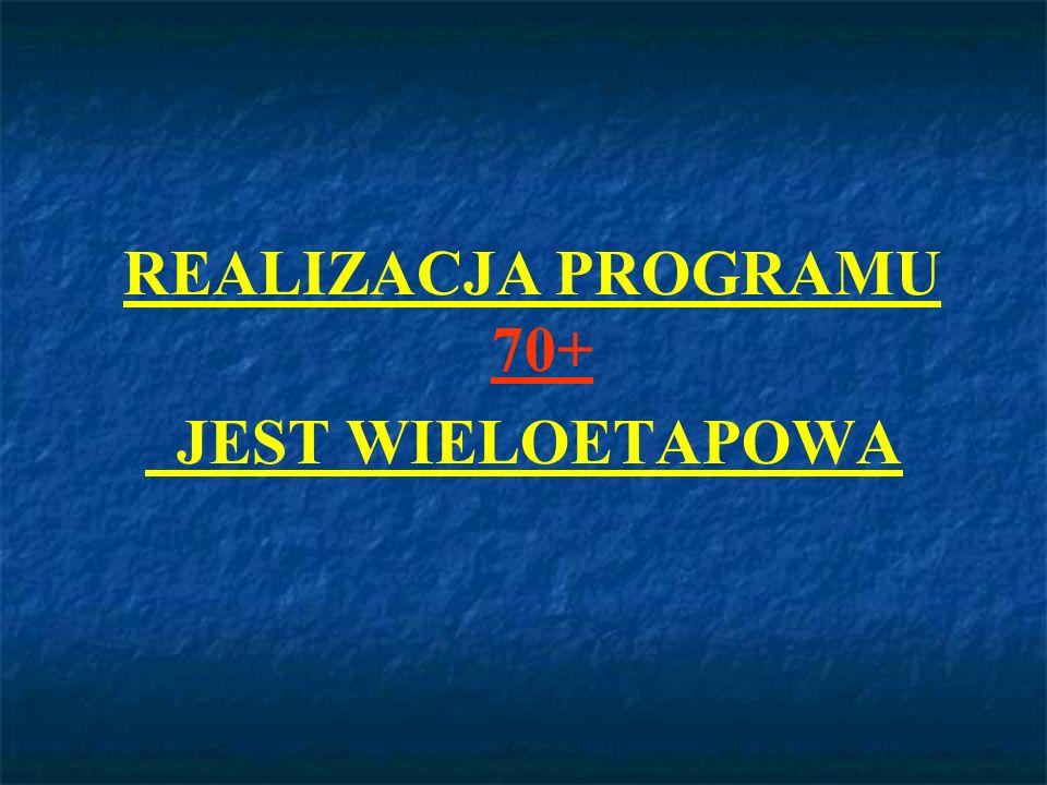 REALIZACJA PROGRAMU 70+ JEST WIELOETAPOWA