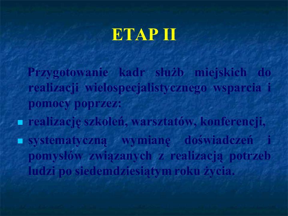 ETAP II Przygotowanie kadr służb miejskich do realizacji wielospecjalistycznego wsparcia i pomocy poprzez: realizację szkoleń, warsztatów, konferencji