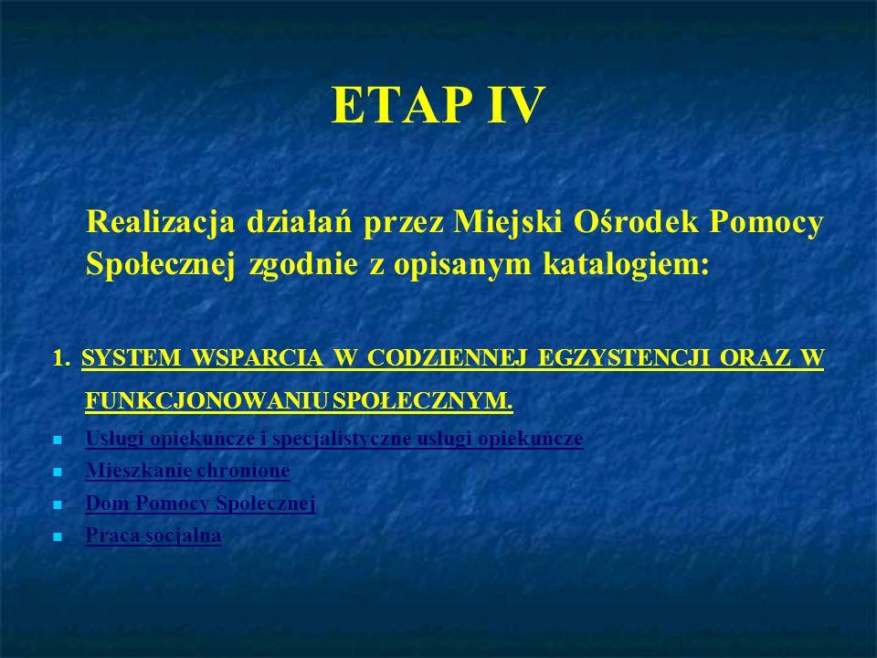 ETAP IV Realizacja działań przez Miejski Ośrodek Pomocy Społecznej zgodnie z opisanym katalogiem: 1. SYSTEM WSPARCIA W CODZIENNEJ EGZYSTENCJI ORAZ W F