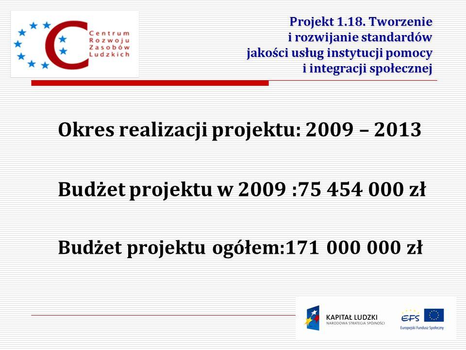 Projekt 1.18. Tworzenie i rozwijanie standardów jakości usług instytucji pomocy i integracji społecznej Okres realizacji projektu: 2009 – 2013 Budżet
