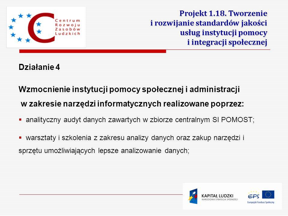 15 Projekt 1.18. Tworzenie i rozwijanie standardów jakości usług instytucji pomocy i integracji społecznej Działanie 4 Wzmocnienie instytucji pomocy s