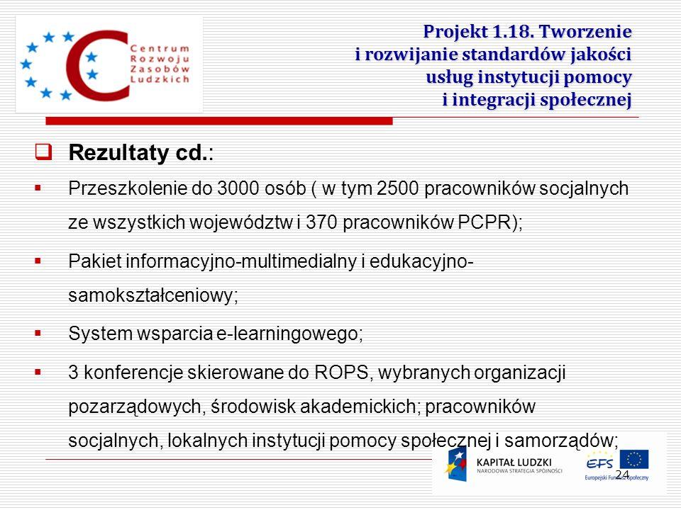 Projekt 1.18. Tworzenie i rozwijanie standardów jakości usług instytucji pomocy i integracji społecznej Rezultaty cd.: Przeszkolenie do 3000 osób ( w