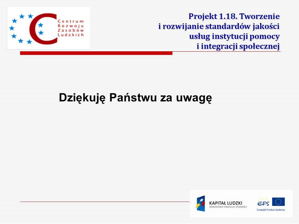 27 Dziękuję Państwu za uwagę Projekt 1.18. Tworzenie i rozwijanie standardów jakości usług instytucji pomocy i integracji społecznej