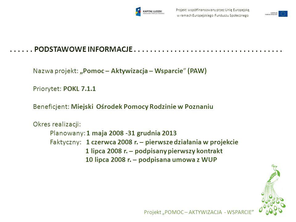 Projekt współfinansowany przez Unię Europejską w ramach Europejskiego Funduszu Społecznego Projekt POMOC – AKTYWIZACJA - WSPARCIE...... PODSTAWOWE INF
